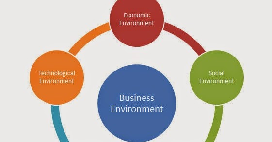Research Paper On Business Environment Term Paper Service