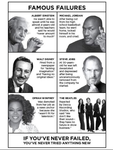 A list of famous people who failed before making a huge success out of themselves.