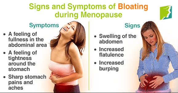 मेनोपॉज या रजोनिवृति के कारण लक्षण और देशी उपचार