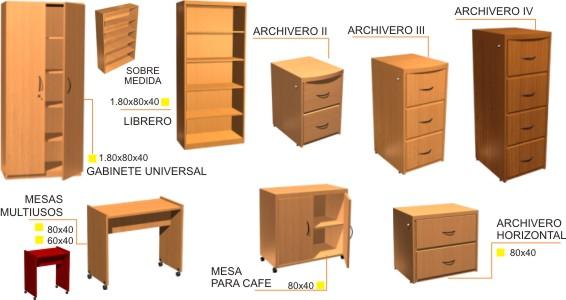 Muebles kelly estanterias y archivadores para oficina for Medidas de muebles para oficina