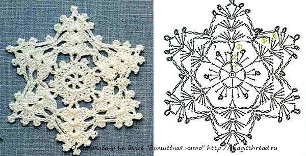 Схемы вязание снежинок крючком