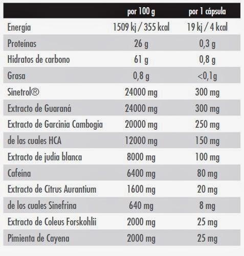 5 mg cialis