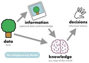 data-informasi