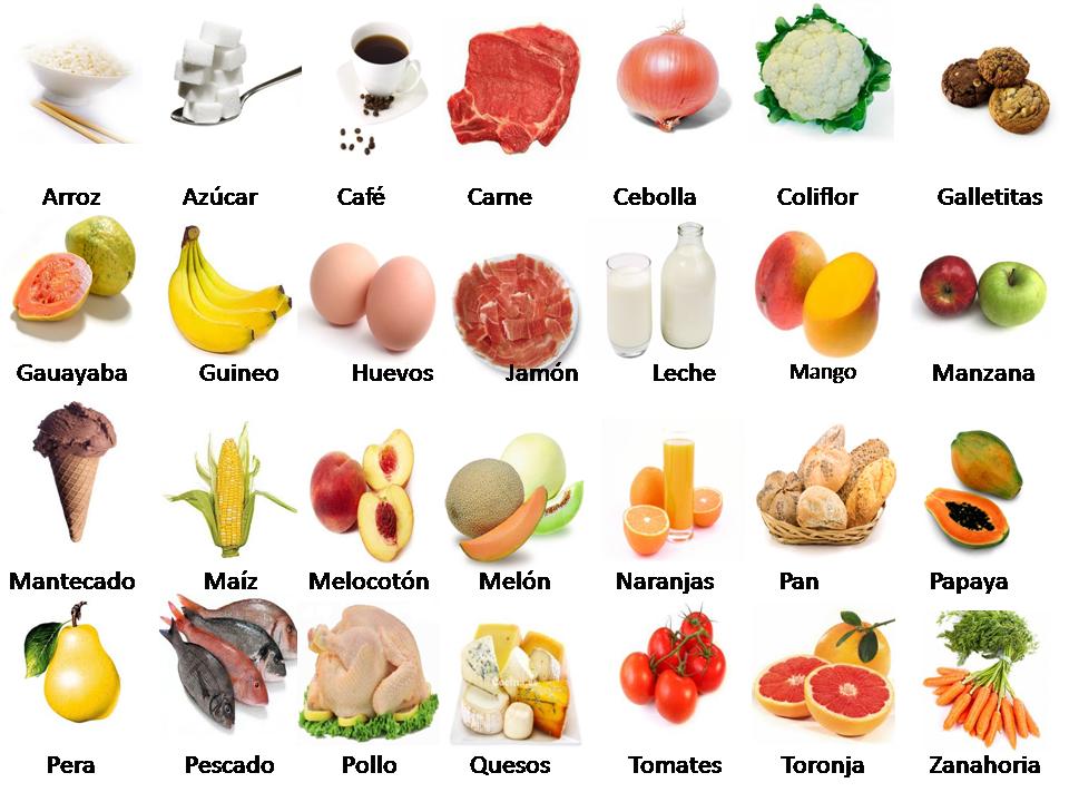 Alla kan spanska vocabulario la comida - Alimentos en ingles vocabulario ...
