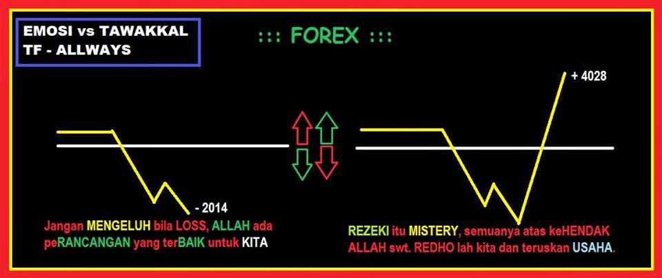 ebook forex mprc