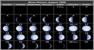Fases da Lua , de hoje e do mês