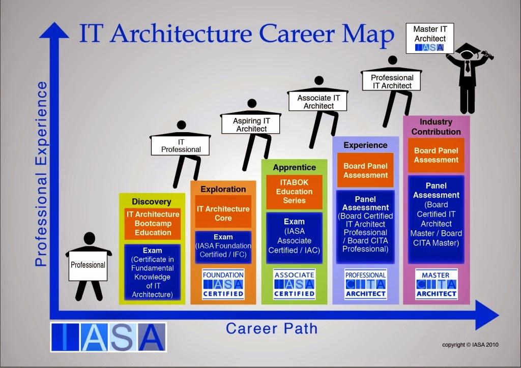 Teknik Informatika 1IA13