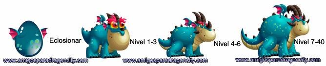 imagen del crecimiento del dragon mofletudo