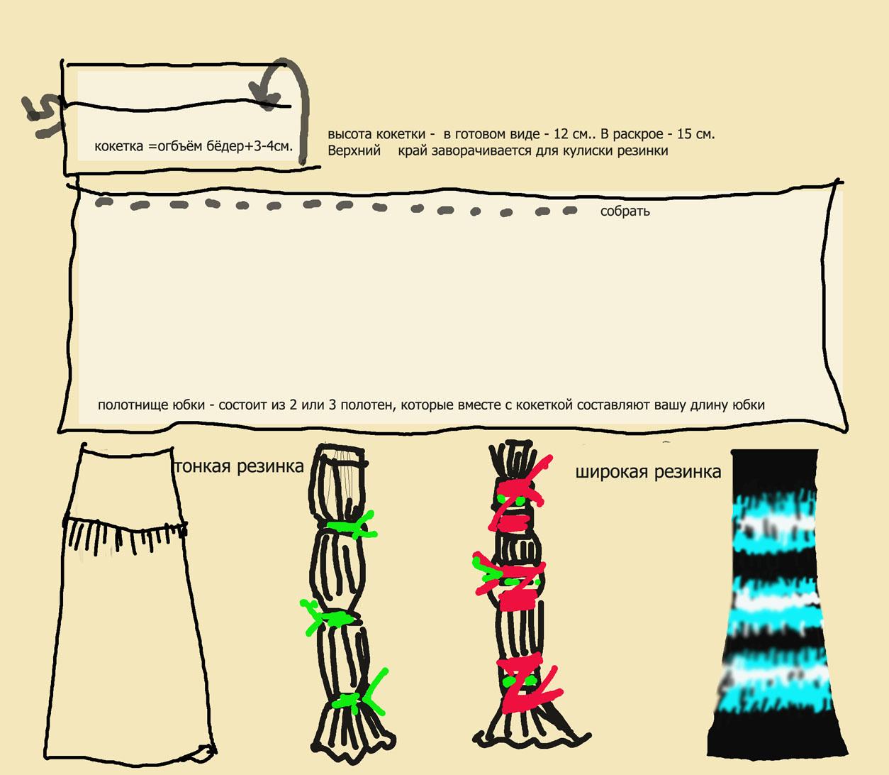 Вязаные шапки с отверстием для волос
