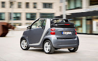 Smart Fortwo pearlgrey back