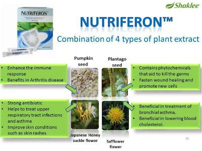 manfaat nutriferon shaklee