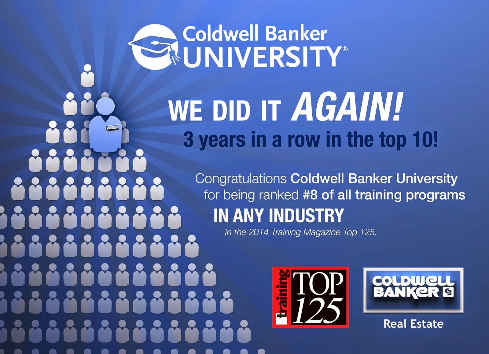 Coldwell Banker Training