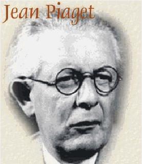 Teori Tahap Perkembangan Piaget
