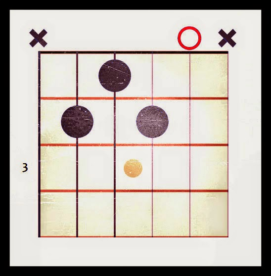 Learning the B7 Guitar Chord in 5 Easy Steps