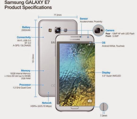 Harga Dan Spesifikasi Samsung Galaxy E7