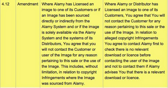 Thirdeye Photography Alamy Revises Contributor Agreement After