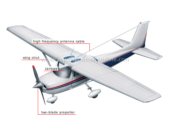Aircraft Light Parts : Collections useful inventions diagram with parts
