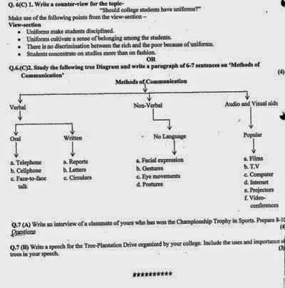 commerce final exam question booklet Kerala psc hsst answer key 2018 download higher secondary school teacher exam question  in exam, approximately atlast kerala psc final  question booklet,.