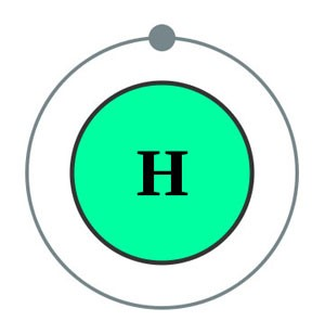 Elementos mas abundantes del universo primer elemento de la tabla peridica es un gas incoloro inodoro e inspido el tomo de hidrgeno smbolo h consta de un ncleo de unidad de carga urtaz Choice Image