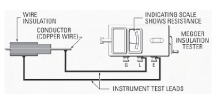 wiring schematic diagram insulation resistance test or megger it is equipped three connections line terminal l earth terminal e and guard terminal g resistance is measured between the line and earth