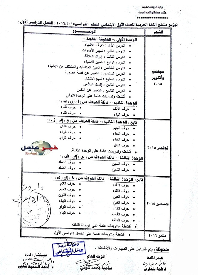 توزيع منهج مادة اللغة العربية لصفوف المرحلة الإبتدائية للعام الدراسى 2015 / 2016