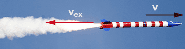 analisis bagaimana roket bergerak di ruang angkasa