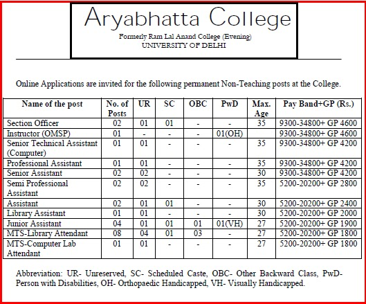 Delhi Aryabhatta College 25 Non Teaching Posts Recruitment Advertisement November 2015