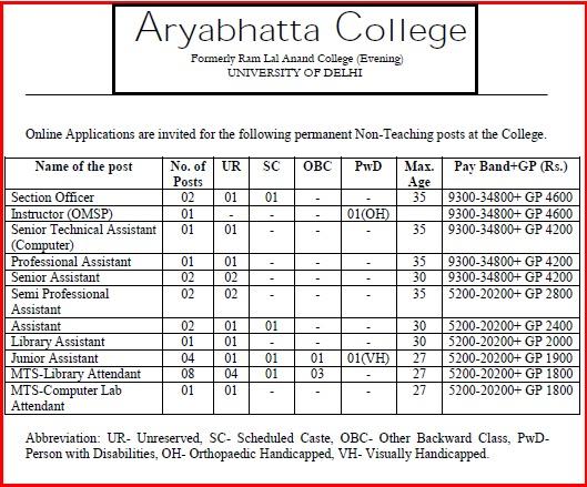 Delhi Aryabhatta College 25 Non Teaching Posts Recruitment Advertisement November 2015