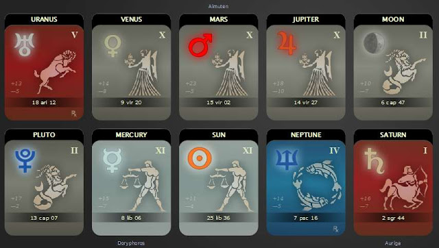 CANCER Fortune Horoscope October 19