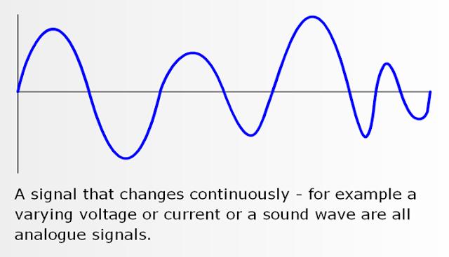 Analog Signal