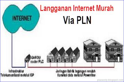 Langganan Internet Murah Via PLN