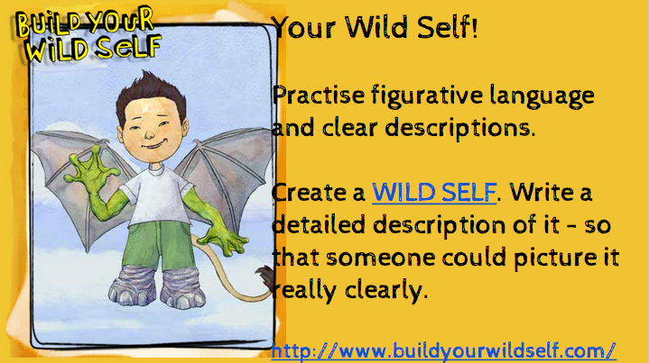 Essay About Yourself Examples