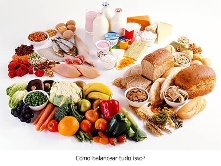 Alimentação como Prevenção.