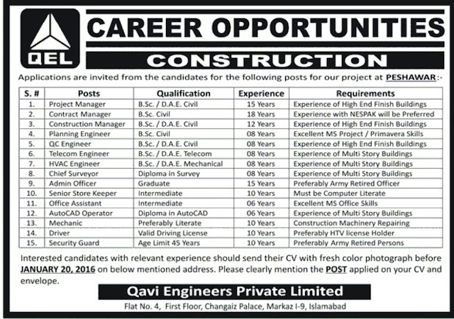 DAE Jobs in QAVI Engineers Private Ltd. Pakistan
