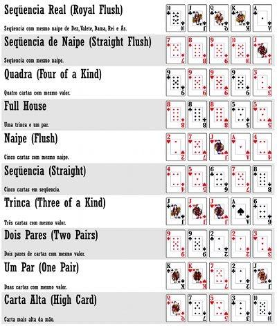 Reglas del poker dados
