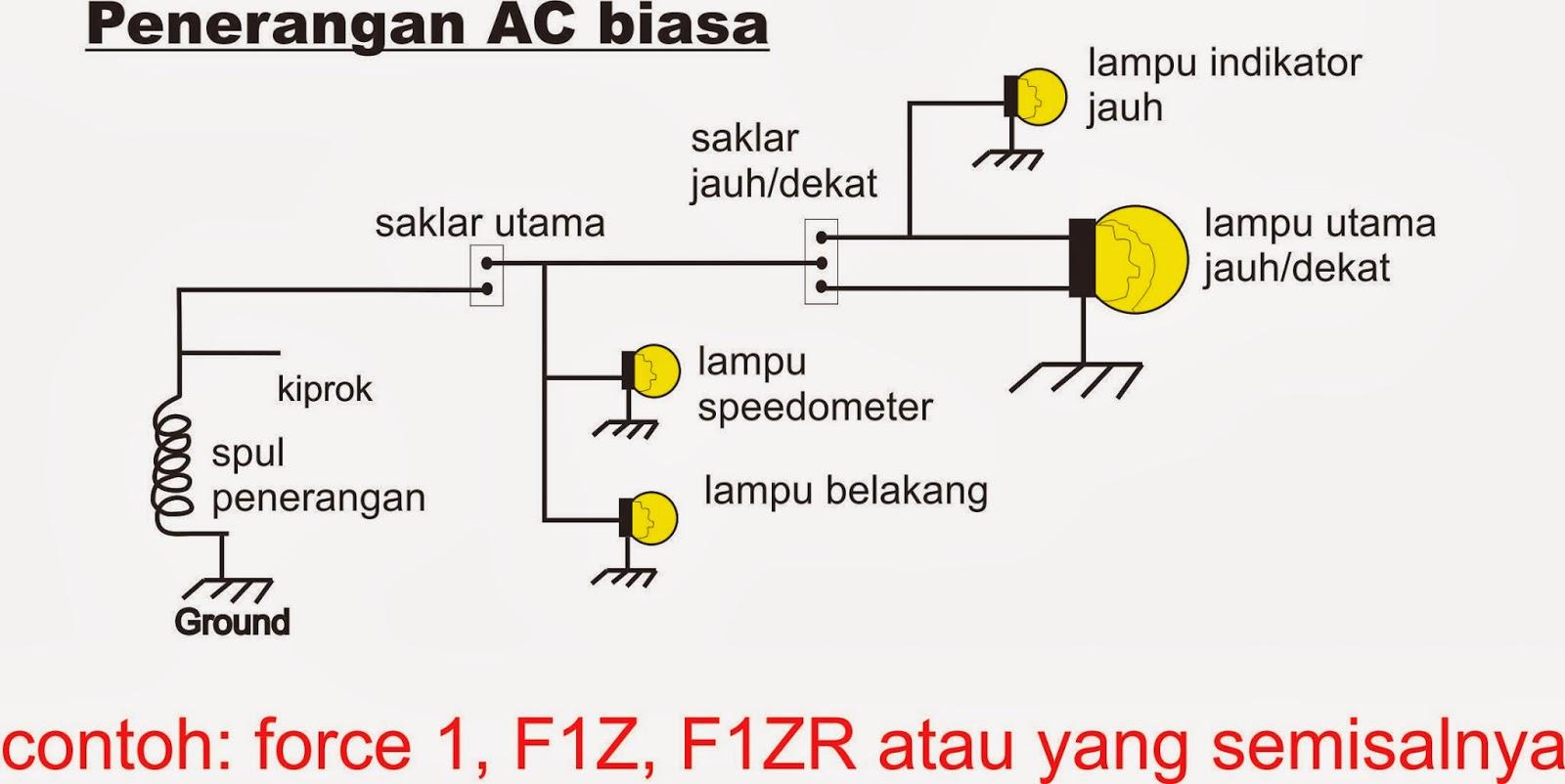 gambar wering diagram sistem penerangan sepeda motor honda terbaik rh gentongmodifikasimotor blogspot com