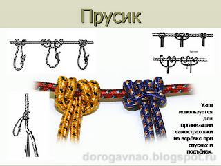 Туристские узлы.