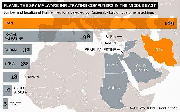 Spy Malware Pic