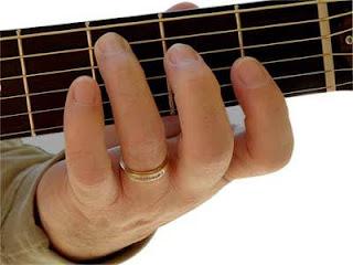 Senam jari untuk skill gitar terbaik
