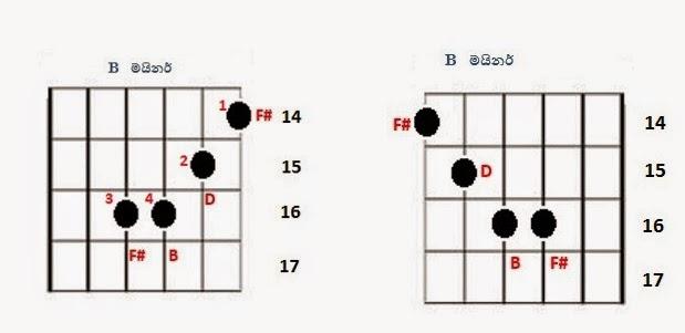 Bm_chord