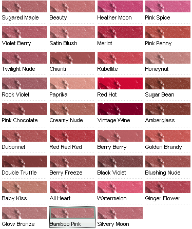 The Sophie Diary: TYPES OF LIPSTICK