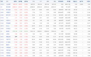 中国株コバンザメ投資ウォッチ銘柄watch20151127
