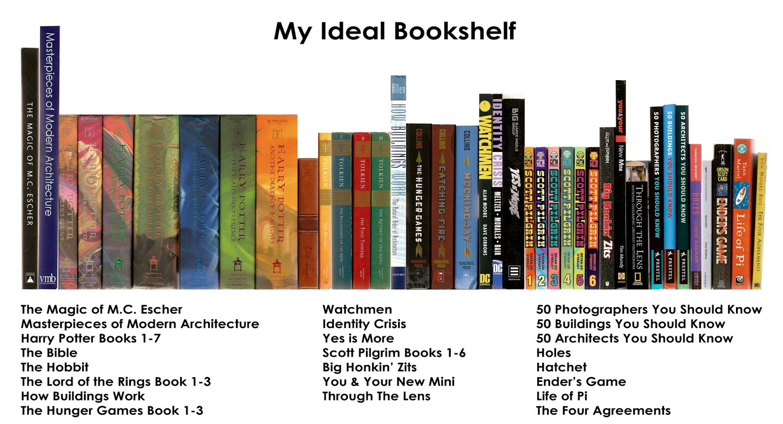 PHOTO REAL My Ideal Bookshelf