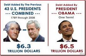 When Obama Took Office = National Debt Was $10,626 Trillion ~ Obama's National Debt Today $15 TRI