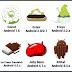 Google `Khianati` Pengguna Android Lawas