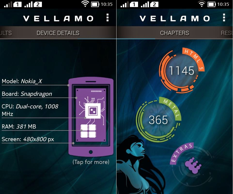 Nokia X Unboxing, Preview And Initial Impression Vellamo HTML5 1145 & Metal 365