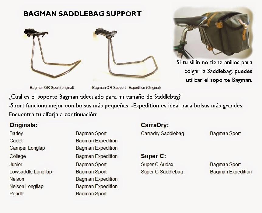 Carradice Bagman soporte para saddlebags