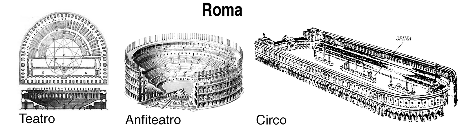 diferencia entre griego romano: