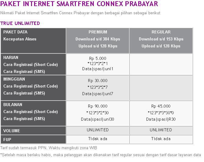 Itulah informasi cara daftar paket internet Smartfren yang bisa ...