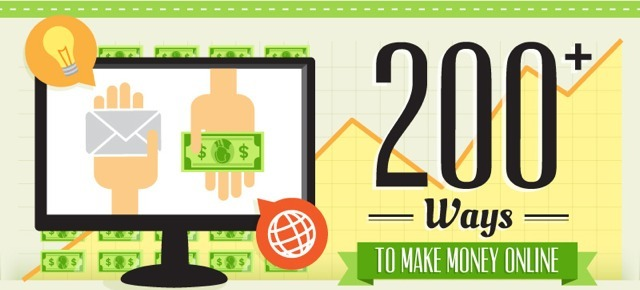 200+ Ways to Earn or Make Money Online! [Infographic] : eAskme